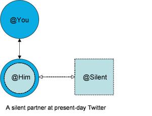 Silentpartnertwitter_4